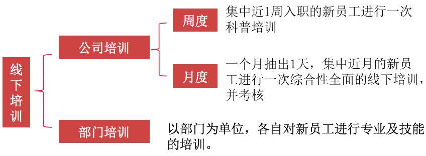 东旭集团,时代光华